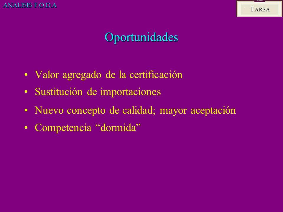 Oportunidades Valor agregado de la certificación Sustitución de importaciones Nuevo concepto de calidad; mayor aceptación Competencia dormida ANALISIS