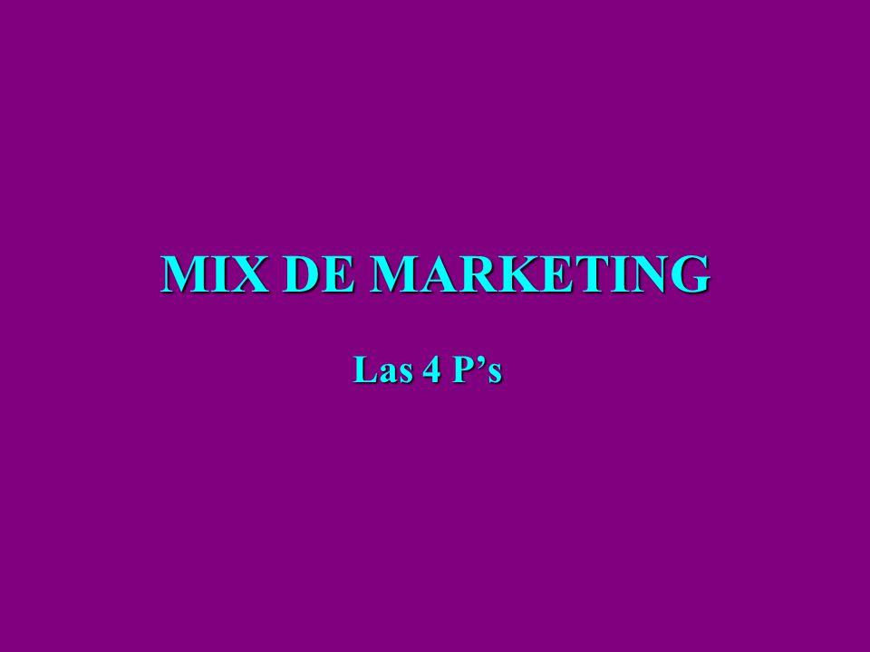 MIX DE MARKETING Las 4 Ps