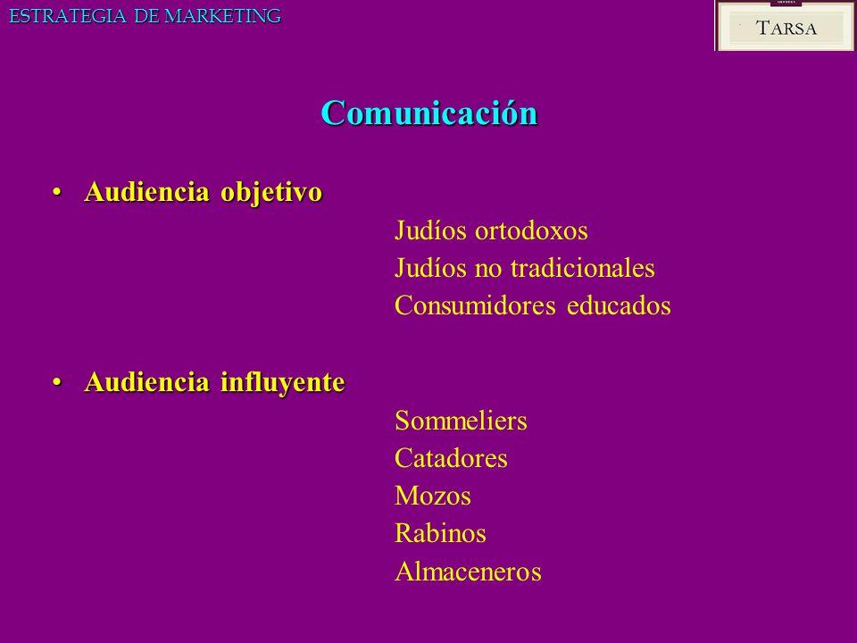 Comunicación Audiencia objetivoAudiencia objetivo Judíos ortodoxos Judíos no tradicionales Consumidores educados Audiencia influyenteAudiencia influye