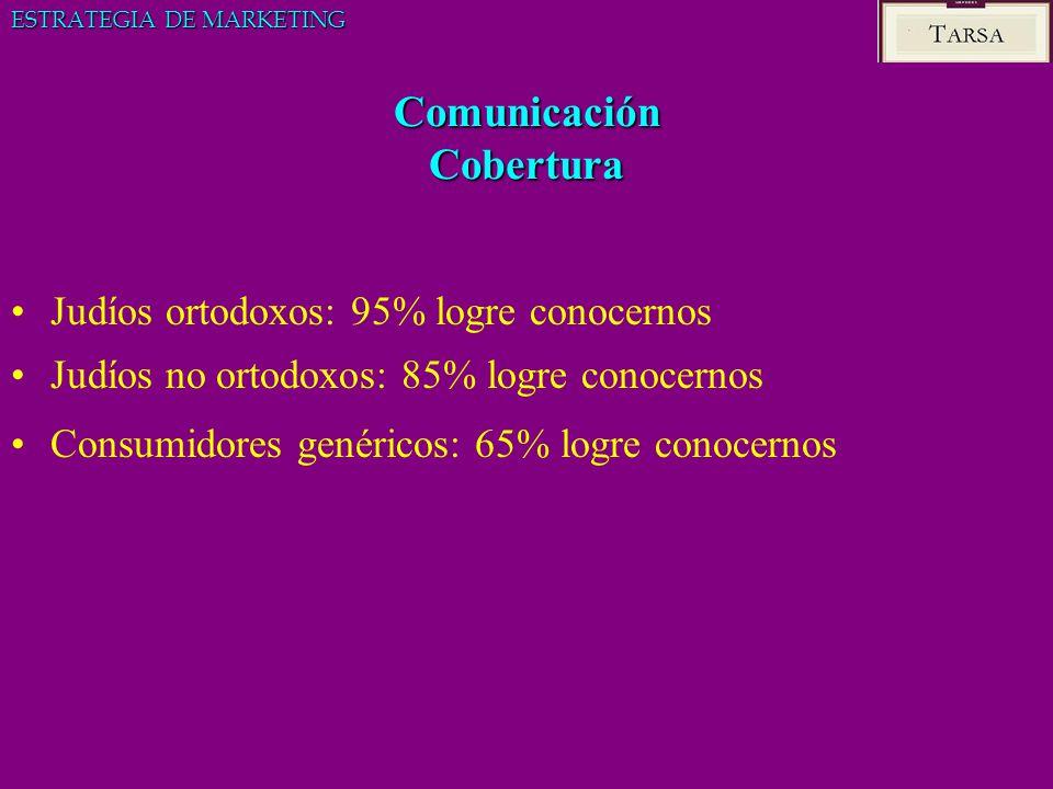 Comunicación Cobertura Judíos ortodoxos: 95% logre conocernos Judíos no ortodoxos: 85% logre conocernos Consumidores genéricos: 65% logre conocernos E