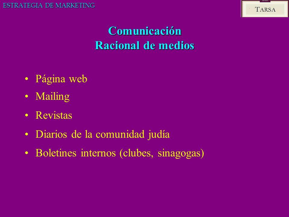Comunicación Racional de medios Página web Mailing Revistas Diarios de la comunidad judía Boletines internos (clubes, sinagogas) ESTRATEGIA DE MARKETI