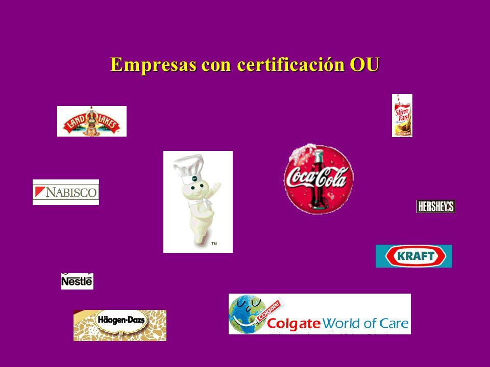 Oportunidades Valor agregado de la certificación Sustitución de importaciones Nuevo concepto de calidad; mayor aceptación Competencia dormida ANALISIS F.O.D.A