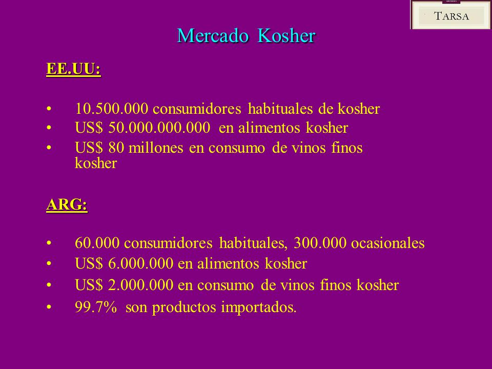 Mercado Kosher EE.UU: 10.500.000 consumidores habituales de kosher US$ 50.000.000.000 en alimentos kosher US$ 80 millones en consumo de vinos finos ko