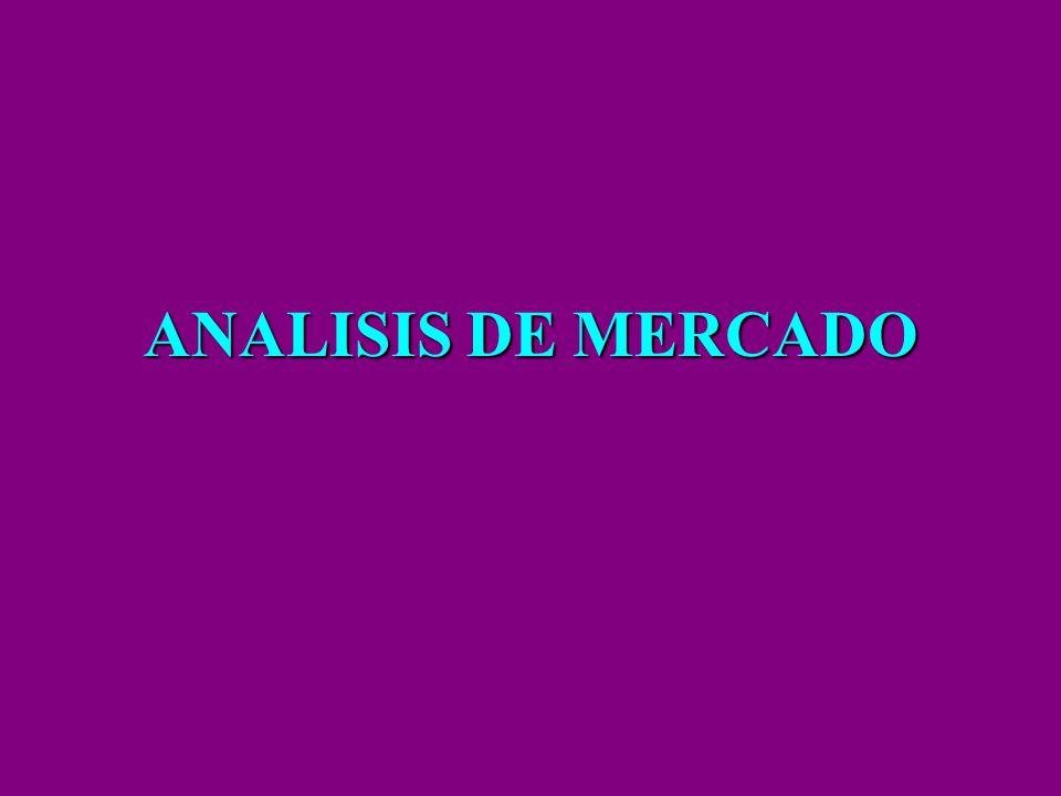 ANALISIS DE MERCADO