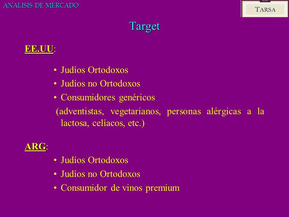 Target EE.UU: Judíos Ortodoxos Judíos no Ortodoxos Consumidores genéricos (adventistas, vegetarianos, personas alérgicas a la lactosa, celíacos, etc.)
