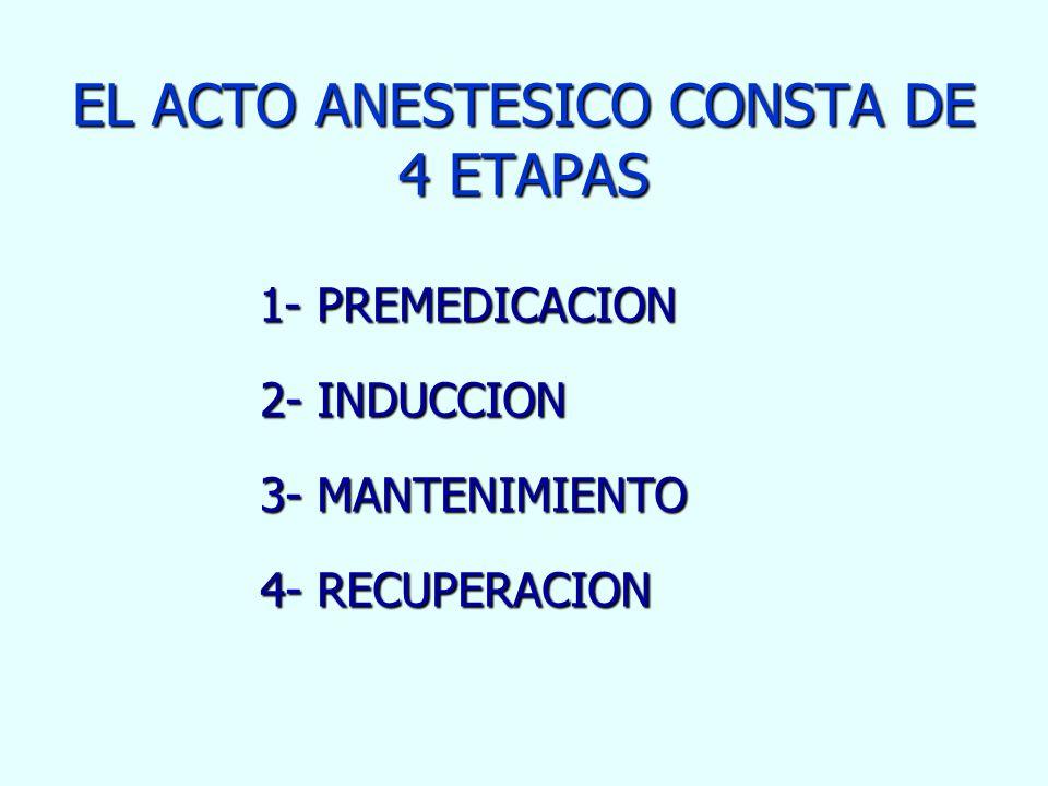 EL ACTO ANESTESICO CONSTA DE 4 ETAPAS 1- PREMEDICACION 1- PREMEDICACION 2- INDUCCION 2- INDUCCION 3- MANTENIMIENTO 3- MANTENIMIENTO 4- RECUPERACION 4-
