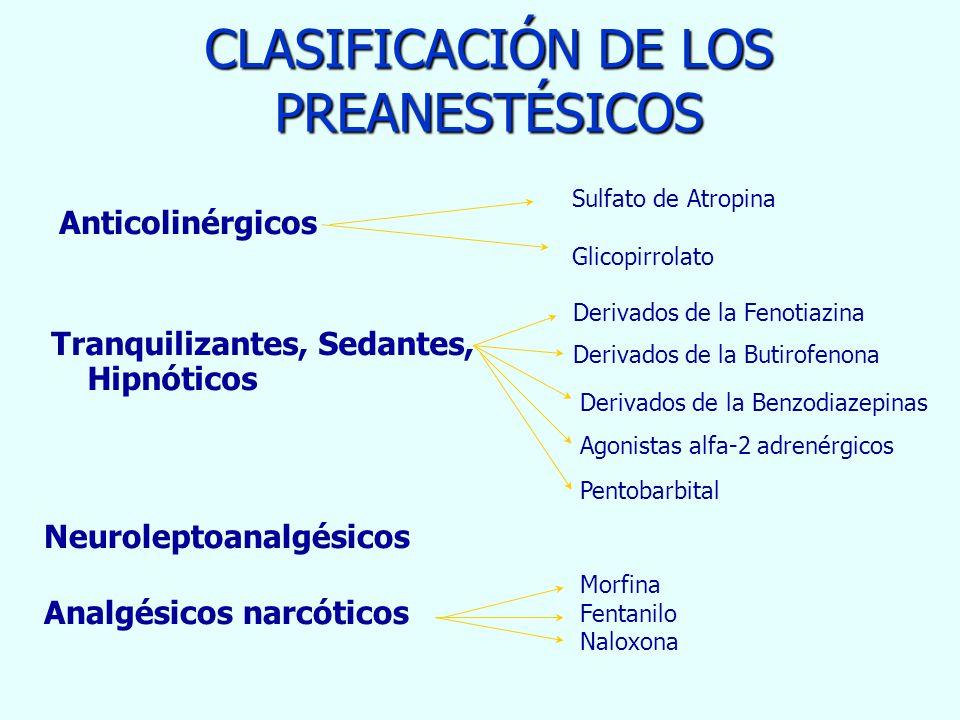 CLASIFICACIÓN DE LOS PREANESTÉSICOS Anticolinérgicos Tranquilizantes, Sedantes, Hipnóticos Neuroleptoanalgésicos Analgésicos narcóticos Sulfato de Atr