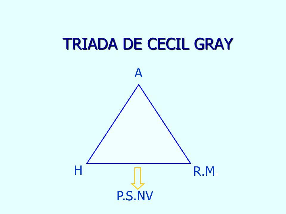 TRIADA DE CECIL GRAY A H P.S.NV R.M.