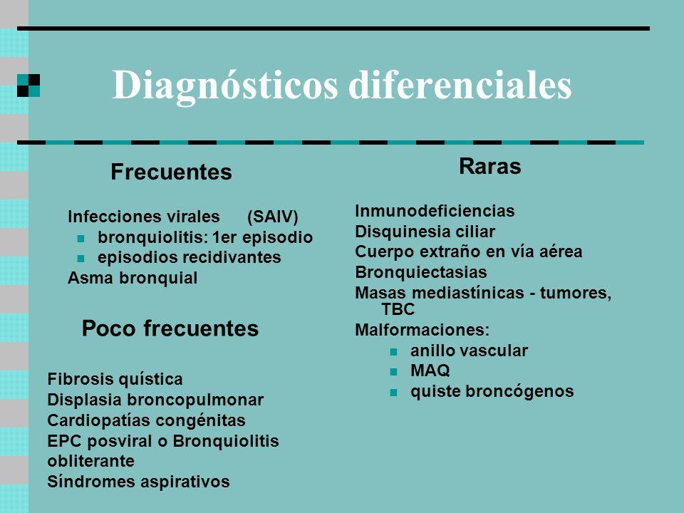 Diagnósticos diferenciales Frecuentes Infecciones virales (SAIV) bronquiolitis: 1er episodio episodios recidivantes Asma bronquial Raras Inmunodeficiencias Disquinesia ciliar Cuerpo extraño en vía aérea Bronquiectasias Masas mediastínicas - tumores, TBC Malformaciones: anillo vascular MAQ quiste broncógenos Poco frecuentes Fibrosis quística Displasia broncopulmonar Cardiopatías congénitas EPC posviral o Bronquiolitis obliterante Síndromes aspirativos