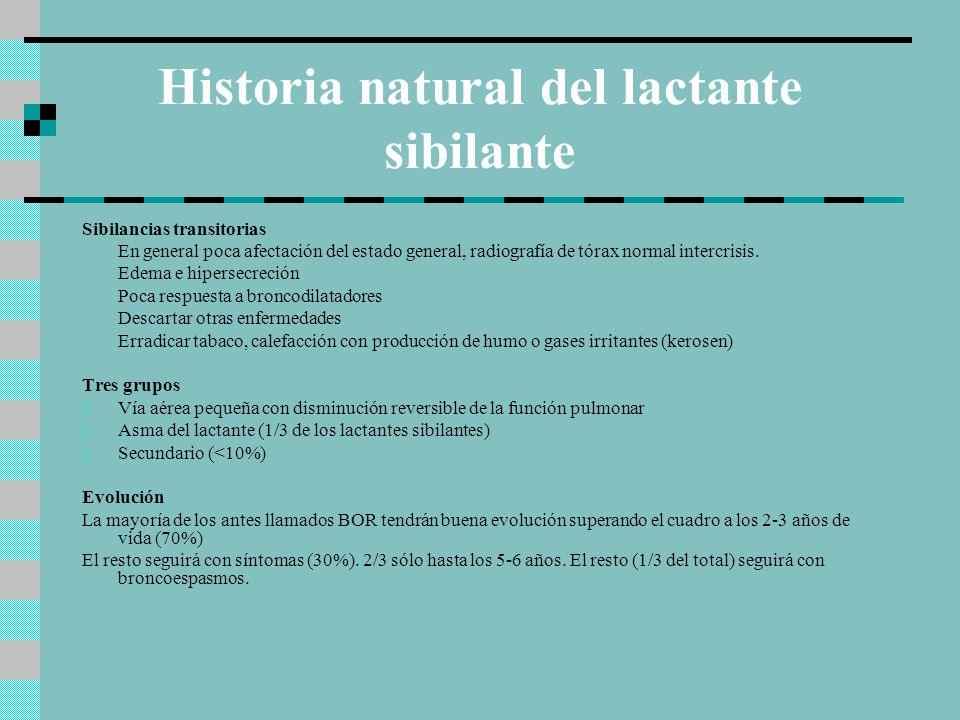 Historia natural del lactante sibilante Sibilancias transitorias En general poca afectación del estado general, radiografía de tórax normal intercrisis.
