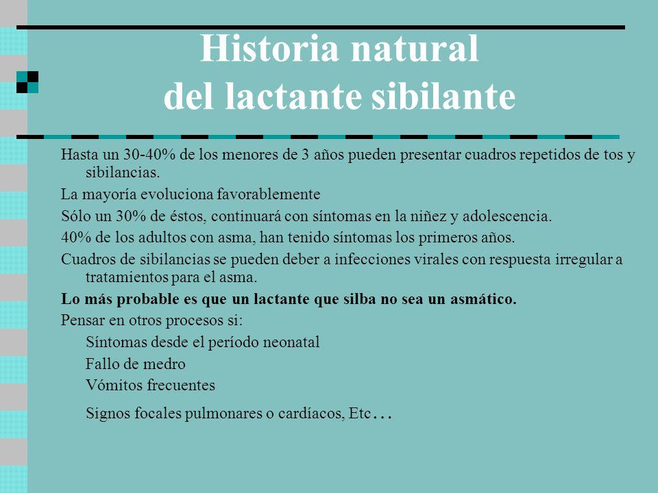 Historia natural del lactante sibilante Hasta un 30-40% de los menores de 3 años pueden presentar cuadros repetidos de tos y sibilancias.
