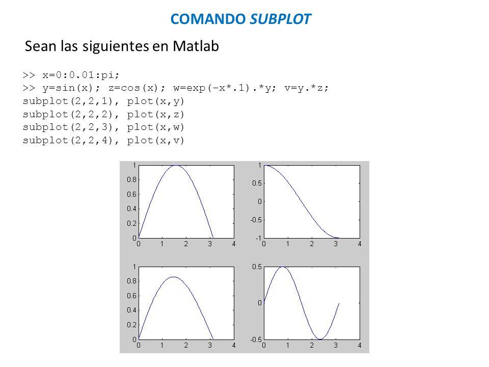 Sean las siguientes en Matlab >> x=0:0.01:pi; >> y=sin(x); z=cos(x); w=exp(-x*.1).*y; v=y.*z; subplot(2,2,1), plot(x,y) subplot(2,2,2), plot(x,z) subp