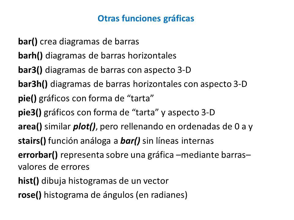 Otras funciones gráficas bar() crea diagramas de barras barh() diagramas de barras horizontales bar3() diagramas de barras con aspecto 3-D bar3h() dia
