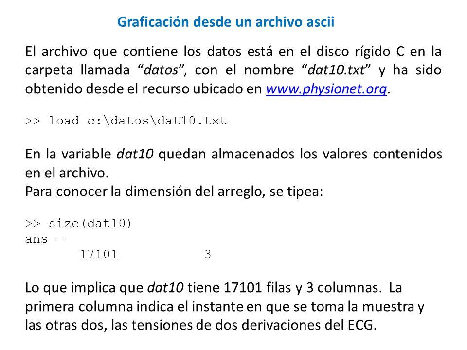 El archivo que contiene los datos está en el disco rígido C en la carpeta llamada datos, con el nombre dat10.txt y ha sido obtenido desde el recurso u