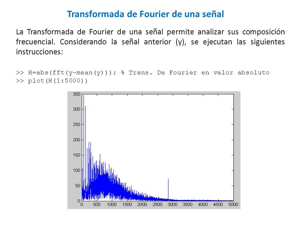 La Transformada de Fourier de una señal permite analizar sus composición frecuencial. Considerando la señal anterior (y), se ejecutan las siguientes i