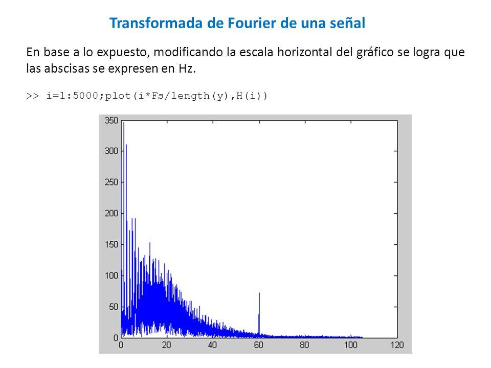En base a lo expuesto, modificando la escala horizontal del gráfico se logra que las abscisas se expresen en Hz. >> i=1:5000;plot(i*Fs/length(y),H(i))