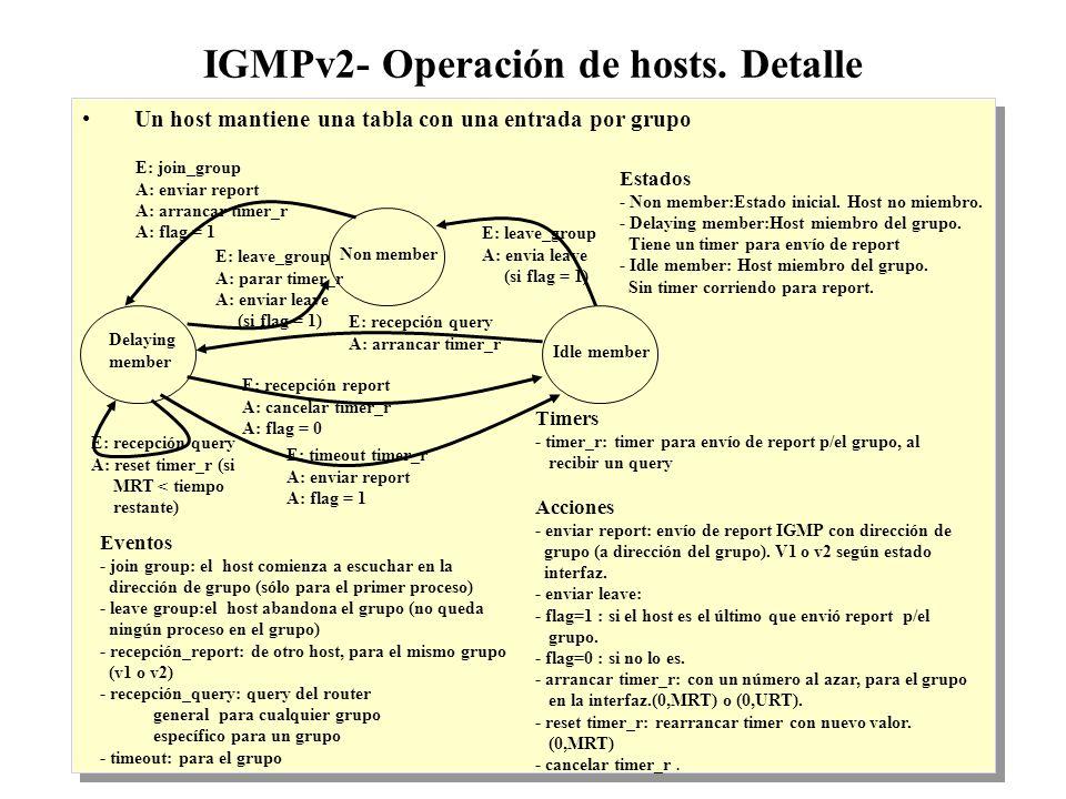 IP Multicast 1999 - grigotti@exa.unicen.edu.ar11 IGMPv2- Operación de hosts.