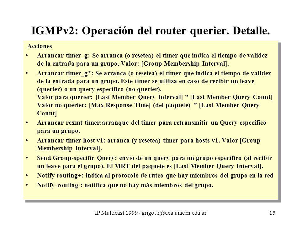 IP Multicast 1999 - grigotti@exa.unicen.edu.ar15 IGMPv2: Operación del router querier.