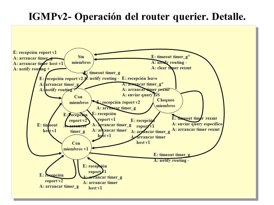 IP Multicast 1999 - grigotti@exa.unicen.edu.ar16 IGMPv2- Operación del router querier.