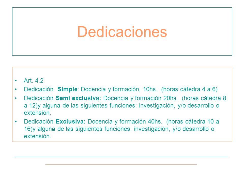 Art. 4.2 Dedicación Simple: Docencia y formación, 10hs.