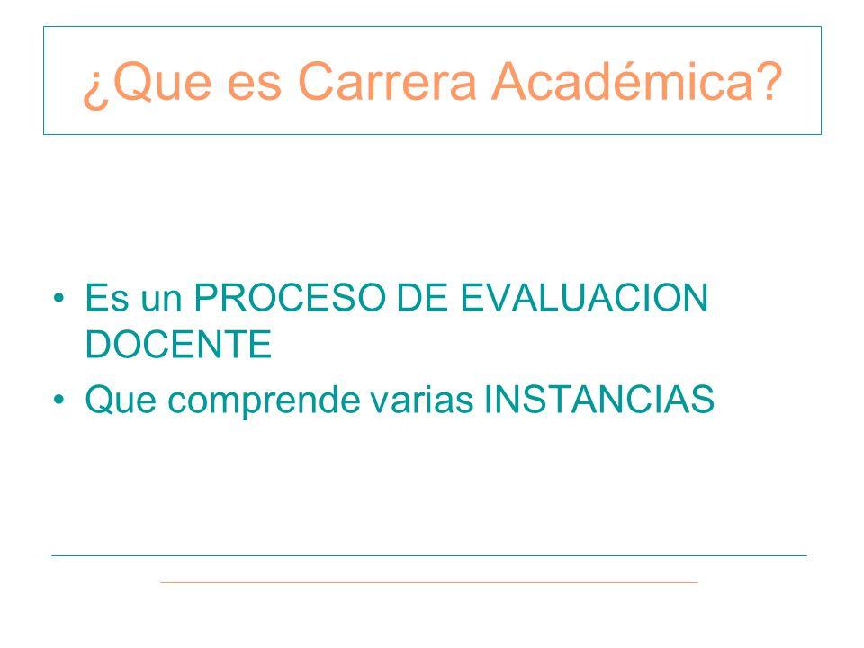 ¿Que es Carrera Académica? Es un PROCESO DE EVALUACION DOCENTE Que comprende varias INSTANCIAS