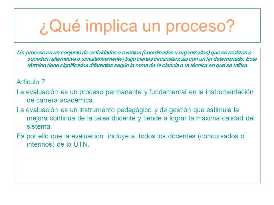 Art.4.2 Dedicación Simple: Docencia y formación, 10hs.