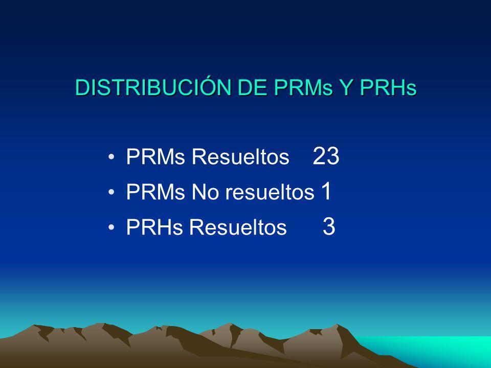 DISTRIBUCIÓN DE PRMs Y PRHs PRMs Resueltos 23 PRMs No resueltos 1 PRHs Resueltos 3