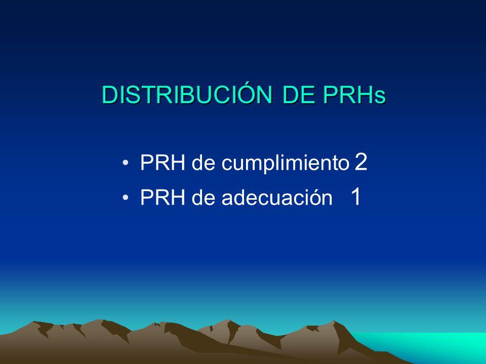 DISTRIBUCIÓN DE PRHs PRH de cumplimiento 2 PRH de adecuación 1