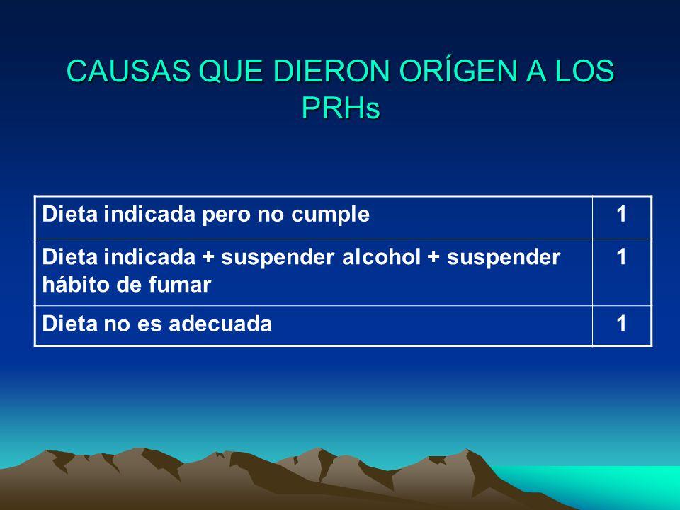 CAUSAS QUE DIERON ORÍGEN A LOS PRHs Dieta indicada pero no cumple1 Dieta indicada + suspender alcohol + suspender hábito de fumar 1 Dieta no es adecuada1