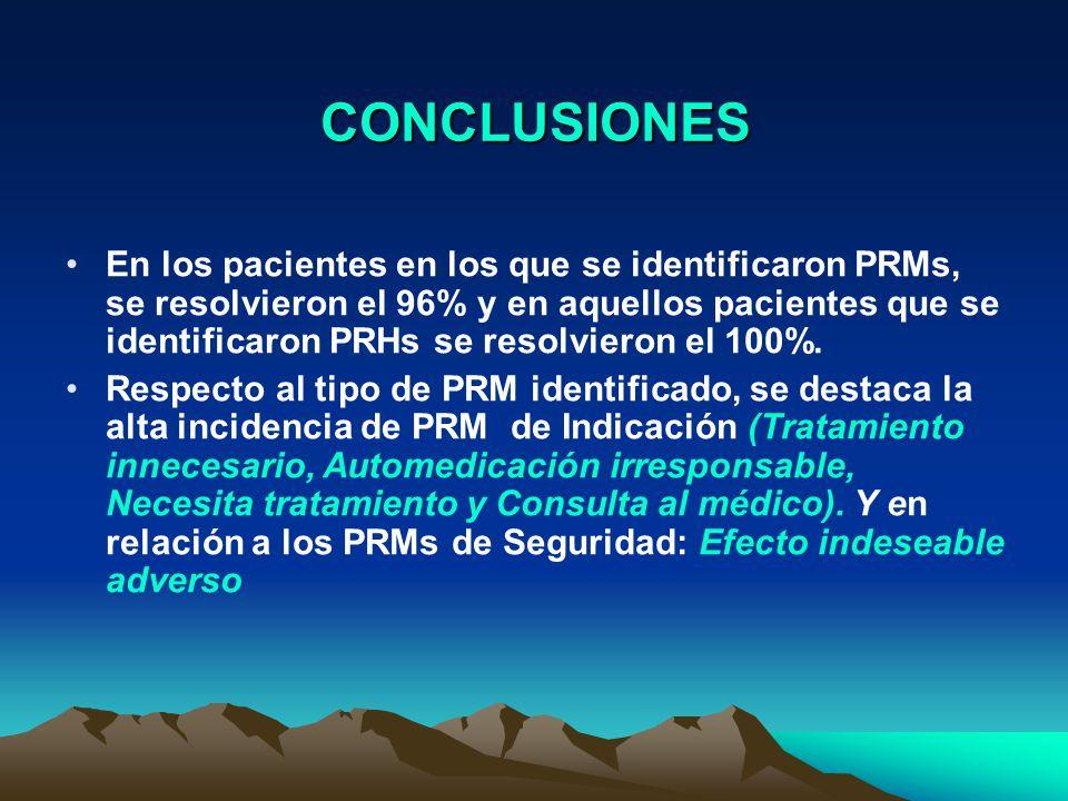 CONCLUSIONES En los pacientes en los que se identificaron PRMs, se resolvieron el 96% y en aquellos pacientes que se identificaron PRHs se resolvieron el 100%.