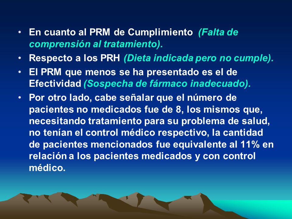 En cuanto al PRM de Cumplimiento (Falta de comprensión al tratamiento).