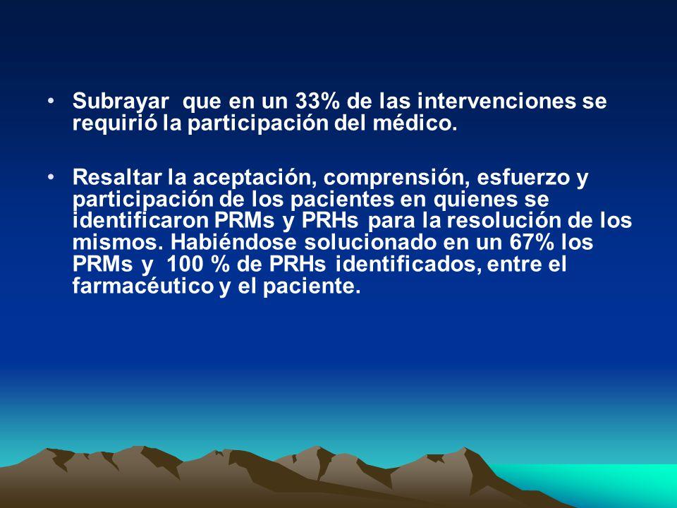 Subrayar que en un 33% de las intervenciones se requirió la participación del médico.
