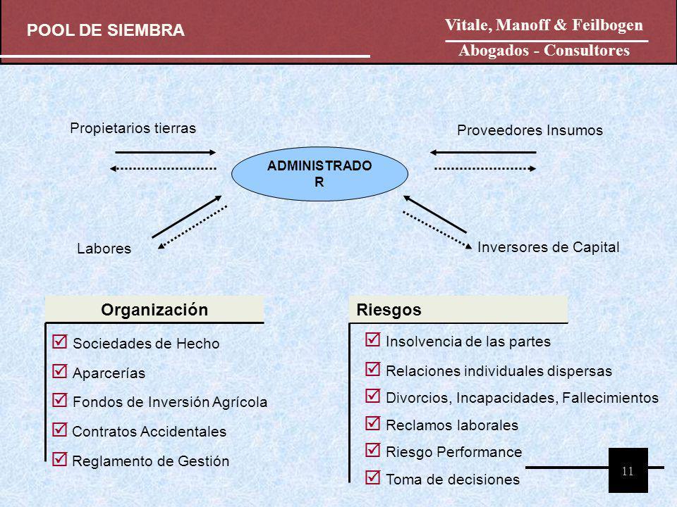 Insolvencia de las partes Relaciones individuales dispersas Divorcios, Incapacidades, Fallecimientos Reclamos laborales Riesgo Performance Toma de dec