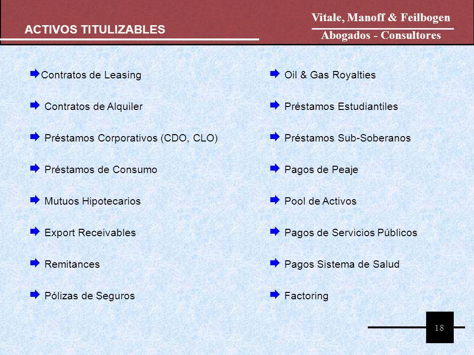 18 ACTIVOS TITULIZABLES Contratos de Leasing Oil & Gas Royalties Contratos de Alquiler Préstamos Estudiantiles Préstamos Corporativos (CDO, CLO) Prést