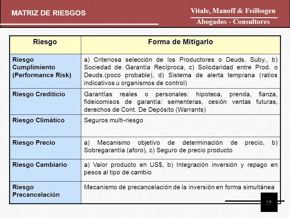 Vitale, Manoff & Feilbogen Abogados - Consultores 25 Riesgo Forma de Mitigarlo Riesgo Cumplimiento (Performance Risk) a) Criteriosa selección de los P