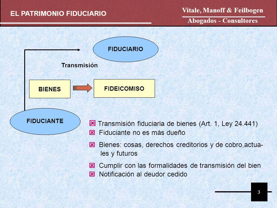 Pro Arg I Oliva: US$3.000.000 Vitale, Manoff & Feilbogen Abogados - Consultores Estructura Fideicomiso Financiero.