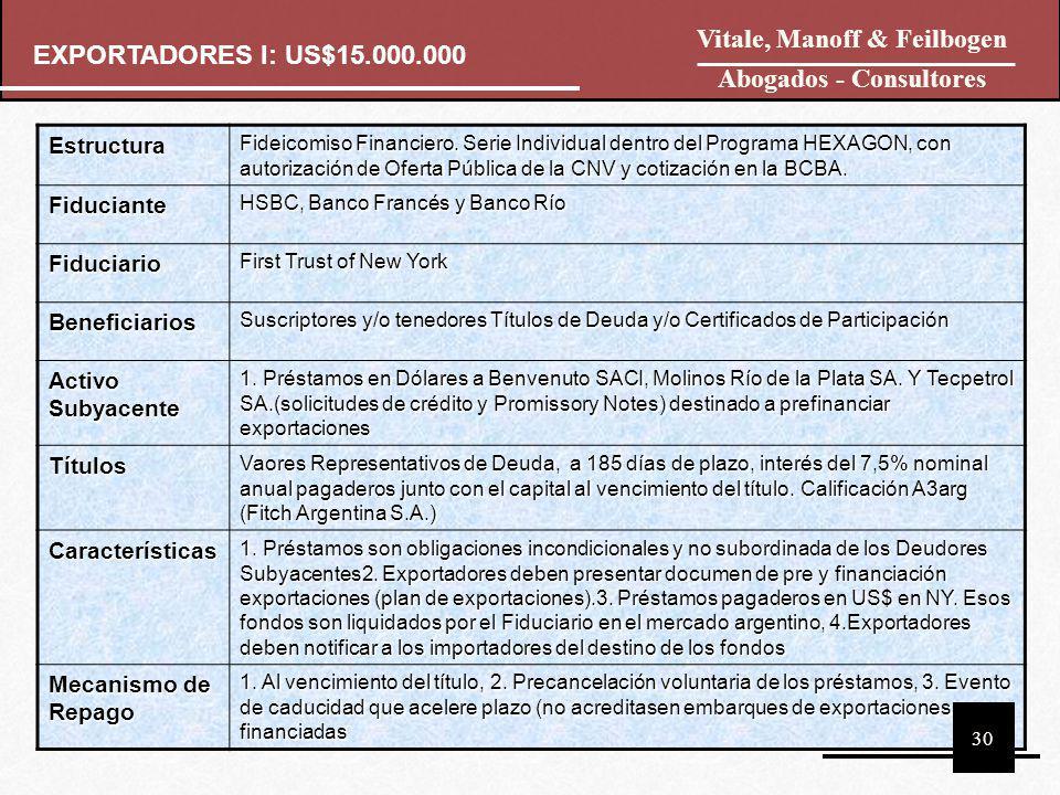EXPORTADORES I: US$15.000.000 Vitale, Manoff & Feilbogen Abogados - Consultores Estructura Fideicomiso Financiero. Serie Individual dentro del Program