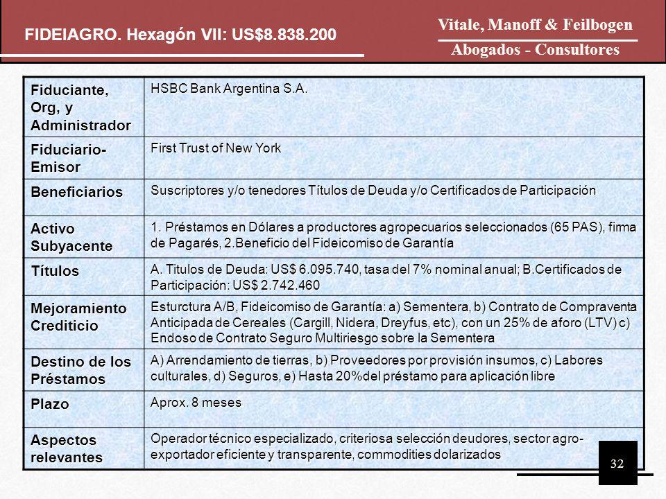 Fiduciante, Org, y Administrador HSBC Bank Argentina S.A. Fiduciario- Emisor First Trust of New York Beneficiarios Suscriptores y/o tenedores Títulos
