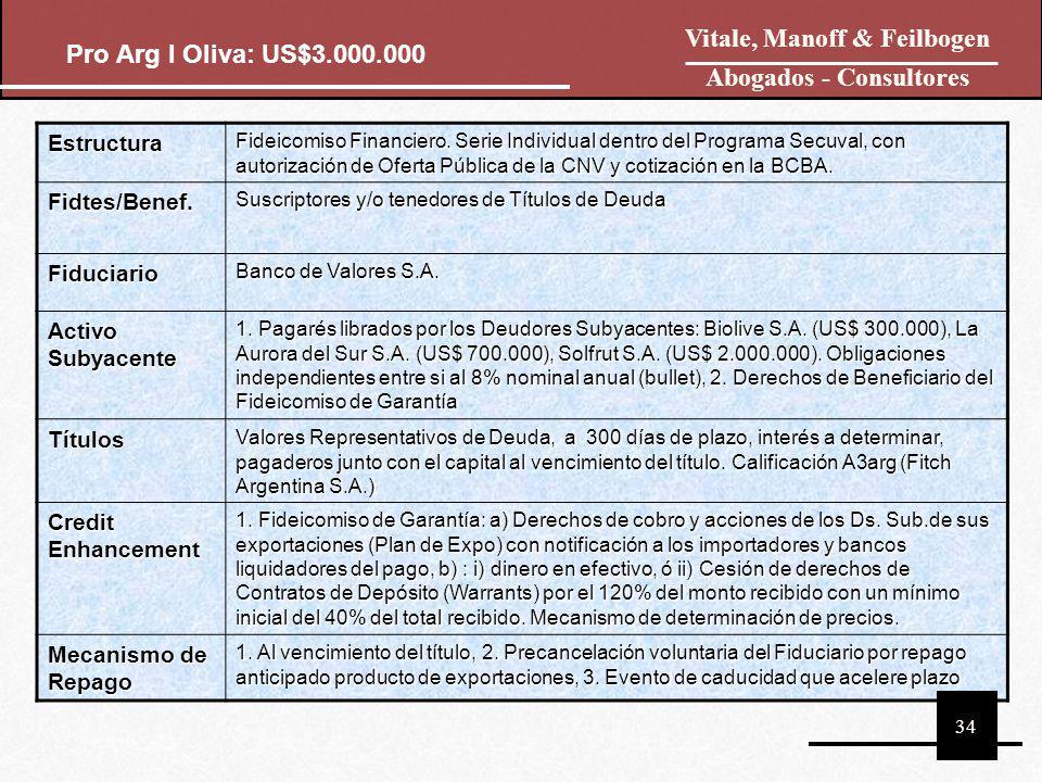 Pro Arg I Oliva: US$3.000.000 Vitale, Manoff & Feilbogen Abogados - Consultores Estructura Fideicomiso Financiero. Serie Individual dentro del Program