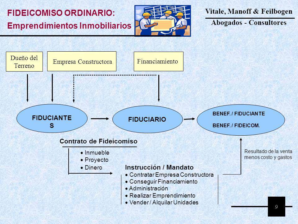 EXPORTADORES I: US$15.000.000 Vitale, Manoff & Feilbogen Abogados - Consultores Estructura Fideicomiso Financiero.