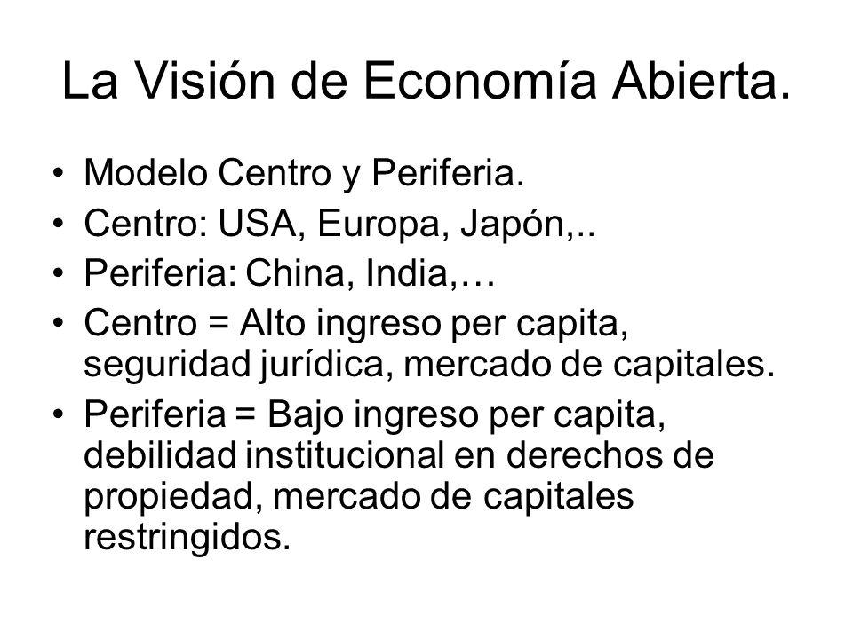 La Visión de Economía Abierta. Modelo Centro y Periferia. Centro: USA, Europa, Japón,.. Periferia: China, India,… Centro = Alto ingreso per capita, se