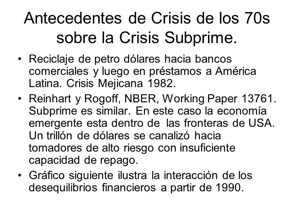 Antecedentes de Crisis de los 70s sobre la Crisis Subprime. Reciclaje de petro dólares hacia bancos comerciales y luego en préstamos a América Latina.