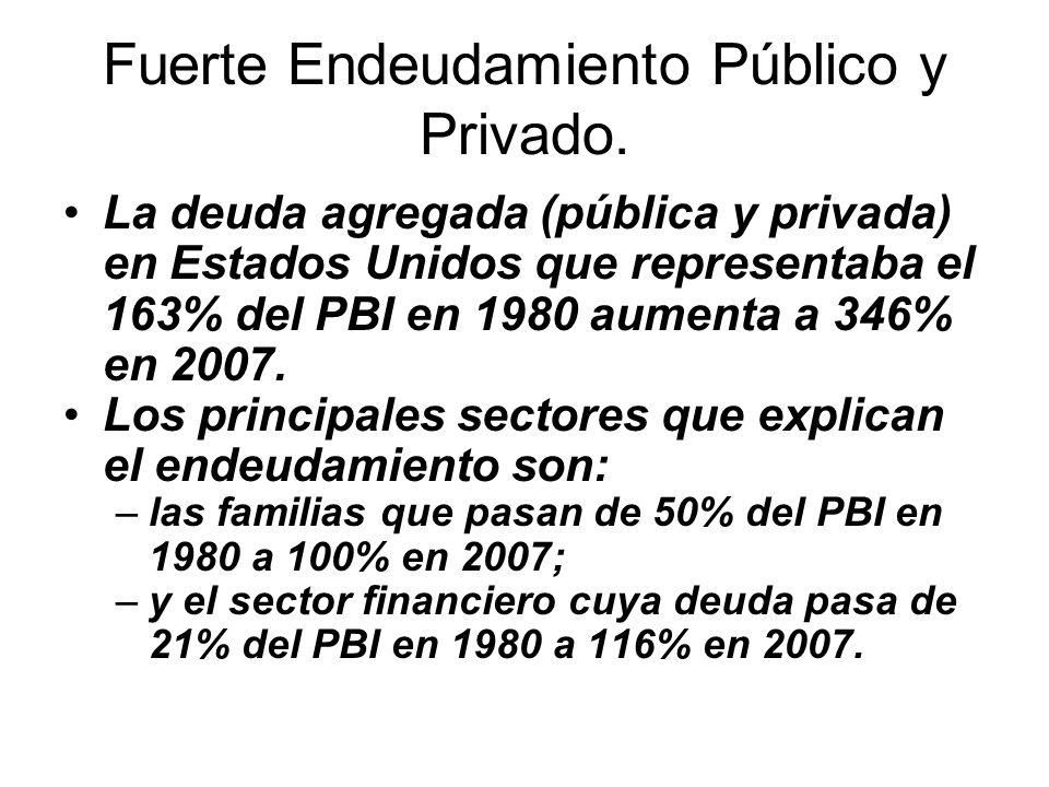 Fuerte Endeudamiento Público y Privado. La deuda agregada (pública y privada) en Estados Unidos que representaba el 163% del PBI en 1980 aumenta a 346