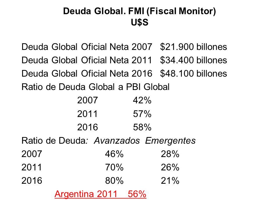 Deuda Global. FMI (Fiscal Monitor) U$S Deuda Global Oficial Neta 2007 $21.900 billones Deuda Global Oficial Neta 2011 $34.400 billones Deuda Global Of