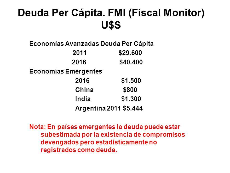 Deuda Per Cápita. FMI (Fiscal Monitor) U$S Economías Avanzadas Deuda Per Cápita 2011$29.600 2016 $40.400 Economías Emergentes 2016$1.500 China $800 In