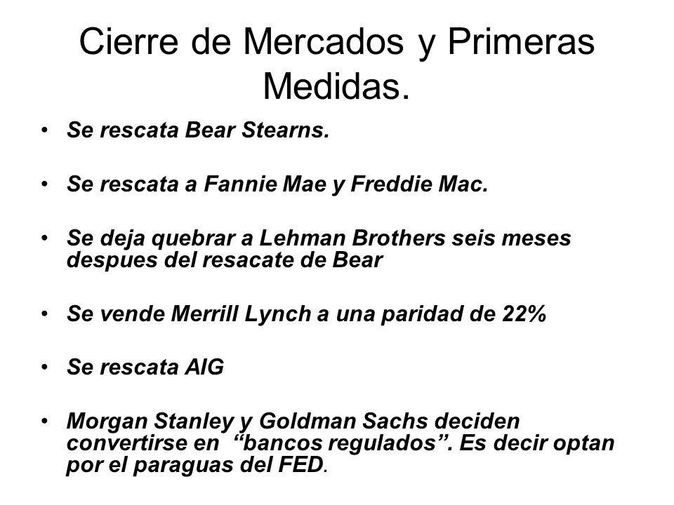 Cierre de Mercados y Primeras Medidas. Se rescata Bear Stearns. Se rescata a Fannie Mae y Freddie Mac. Se deja quebrar a Lehman Brothers seis meses de