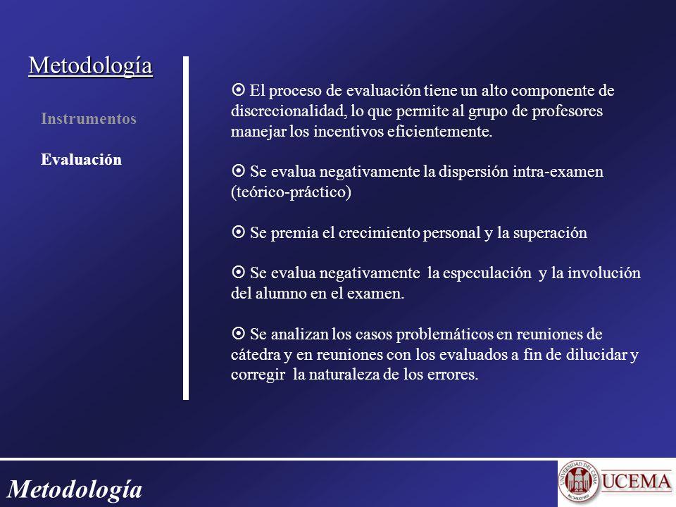 Metodología Instrumentos Evaluación El proceso de evaluación tiene un alto componente de discrecionalidad, lo que permite al grupo de profesores manejar los incentivos eficientemente.