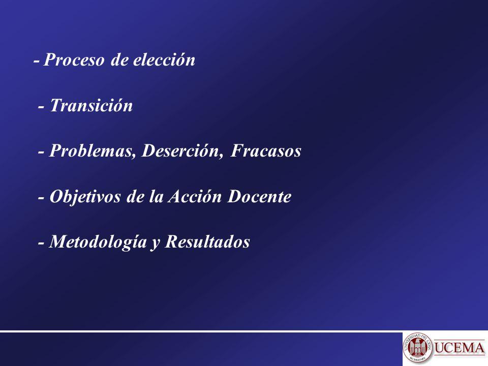 - Proceso de elección - Transición - Problemas, Deserción, Fracasos - Objetivos de la Acción Docente - Metodología y Resultados