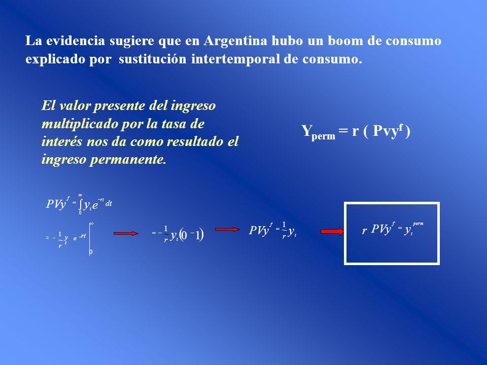 La evidencia sugiere que en Argentina hubo un boom de consumo explicado por sustitución intertemporal de consumo. El valor presente del ingreso multip