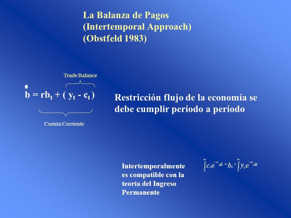 La Balanza de Pagos (Intertemporal Approach) (Obstfeld 1983) Restricción flujo de la economía se debe cumplir período a período dt e y bec rt t t 0 0